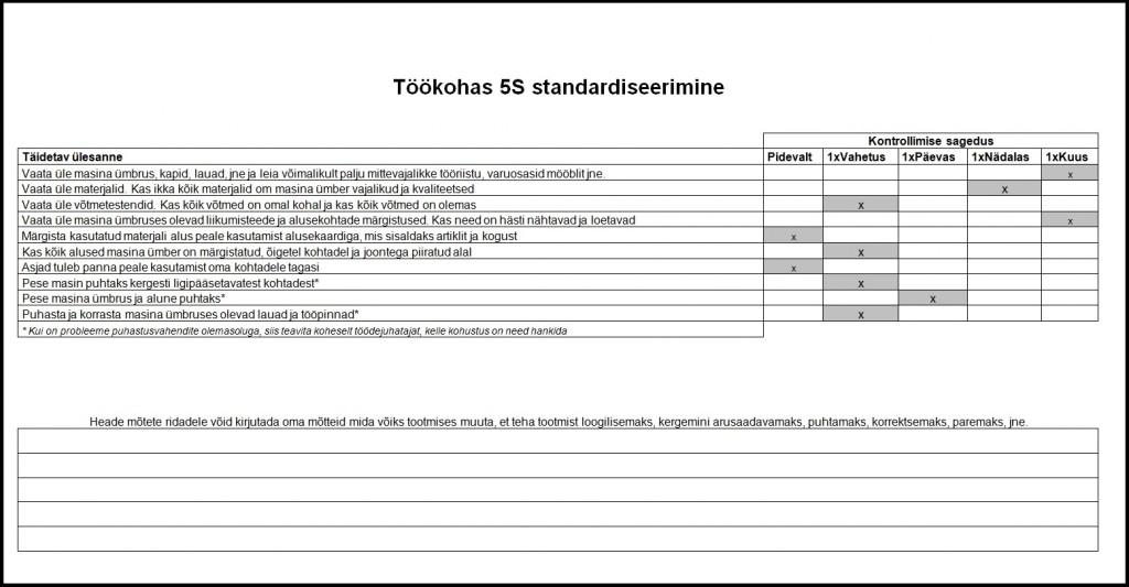 2015-03-25 22_20_33-Tookohas_5s_standardiseerimine (1).docx (Protected View) - Microsoft Word